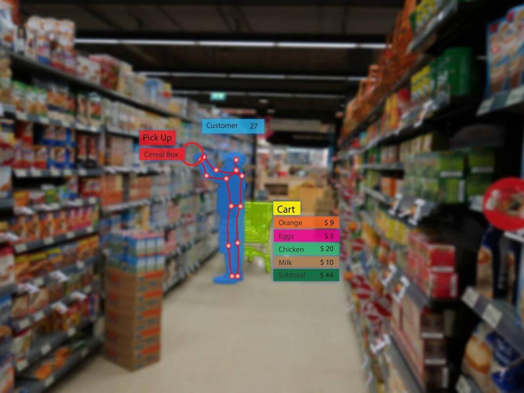 Retail - Yantra Vision