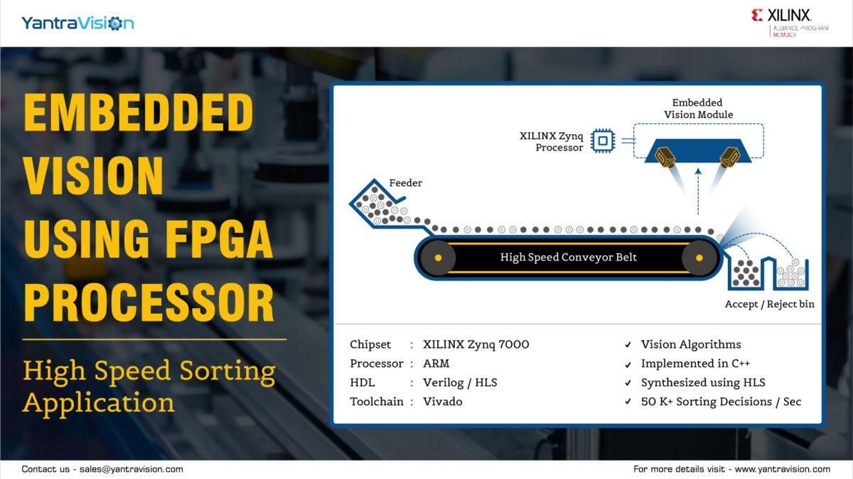 High Speed Image Processing Using FPGA Processor - Yantra Vision